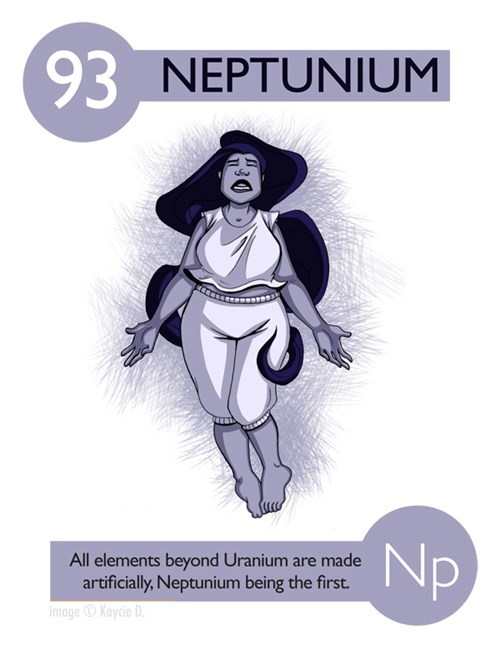 Poster - 93 NEPTUNIUM Np All elements beyond Uranium are made artificially, Neptunium being the first. image Kaycie D