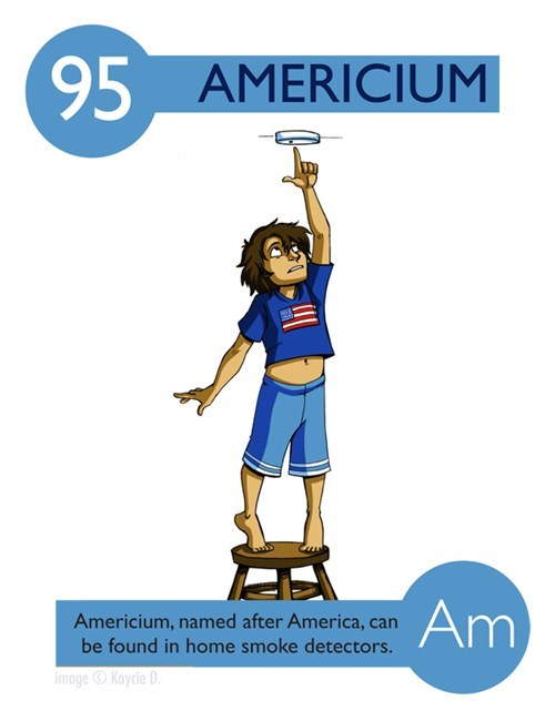 Cartoon - 95 AMERICIUM Am Americium, named after America, can be found in home smoke detectors. image Kaycie D