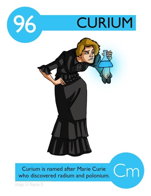 Cartoon - 96 CURIUM Cm Curium is named after Marie Curie who discovered radium and polonium. imageKaycie D