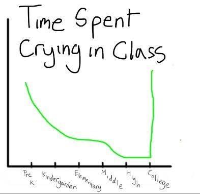 school-fail-its-the-netflix-im-watching