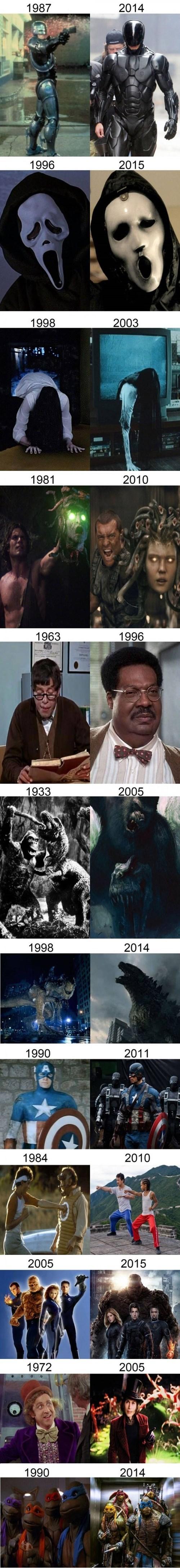 Peliculas antes y ahora