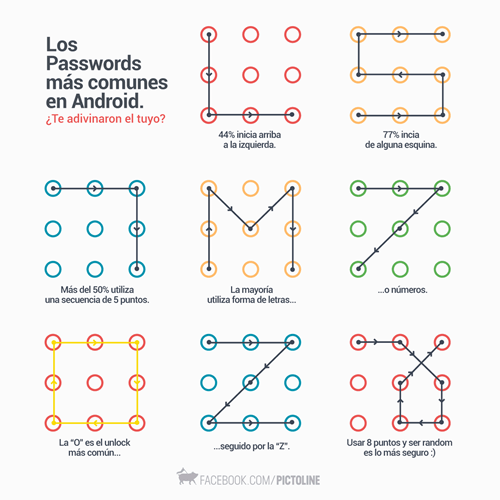 password de android