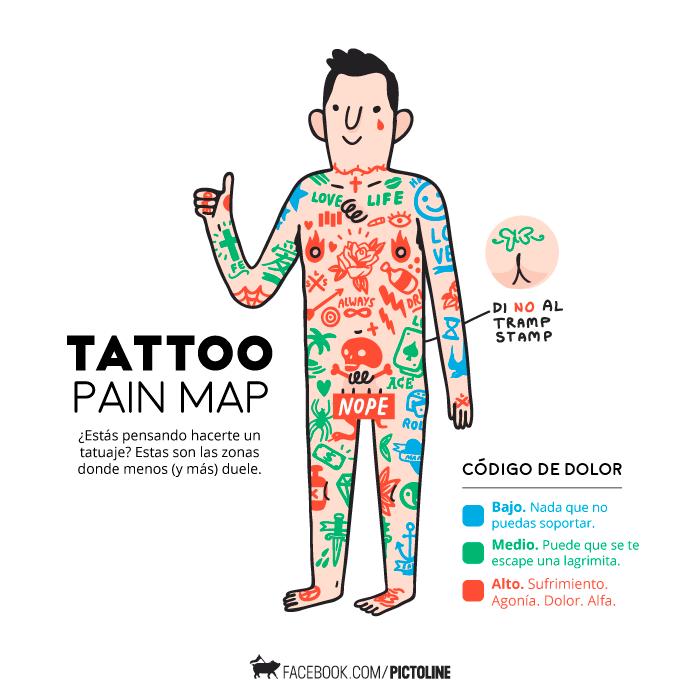 guia de tatoos