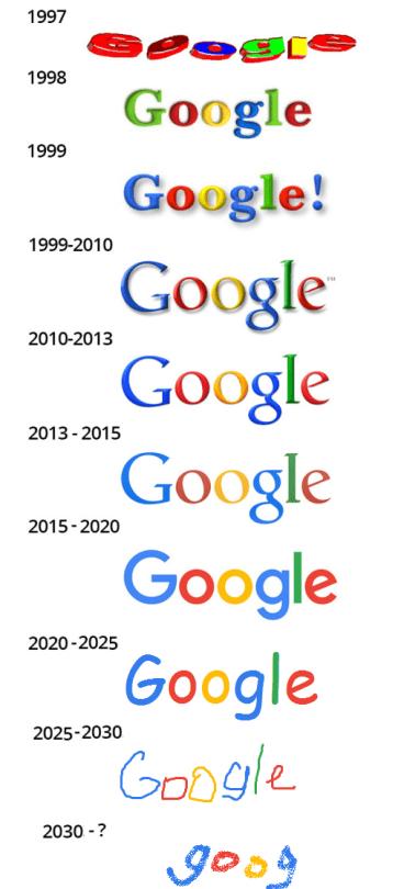 cambio de google