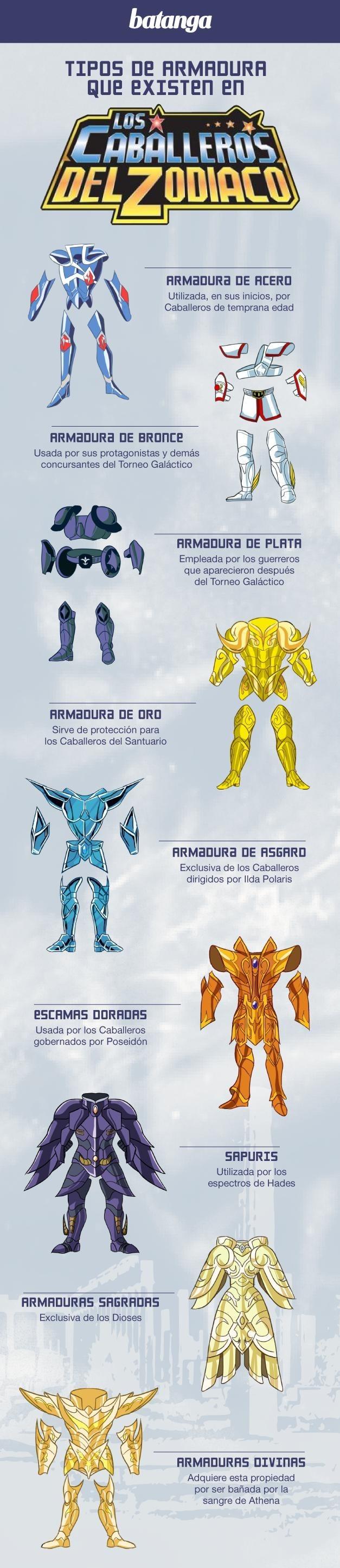 armaduras caballeros del zodiaco