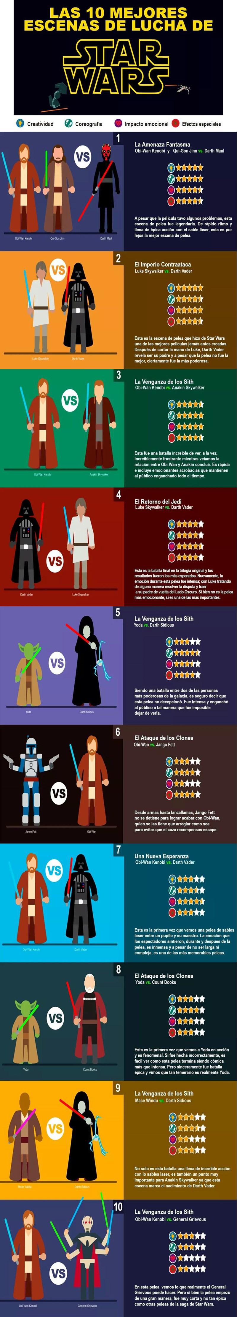 peleas en star wars