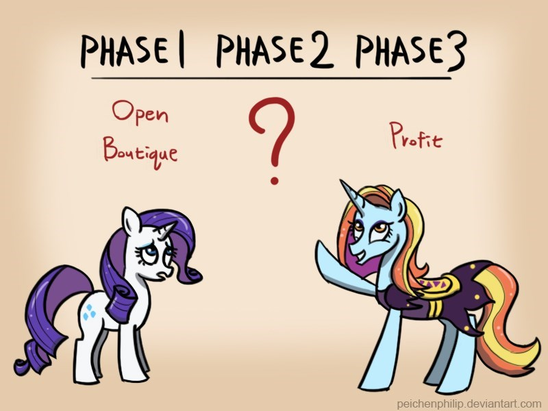 rarity,sassy,business plan