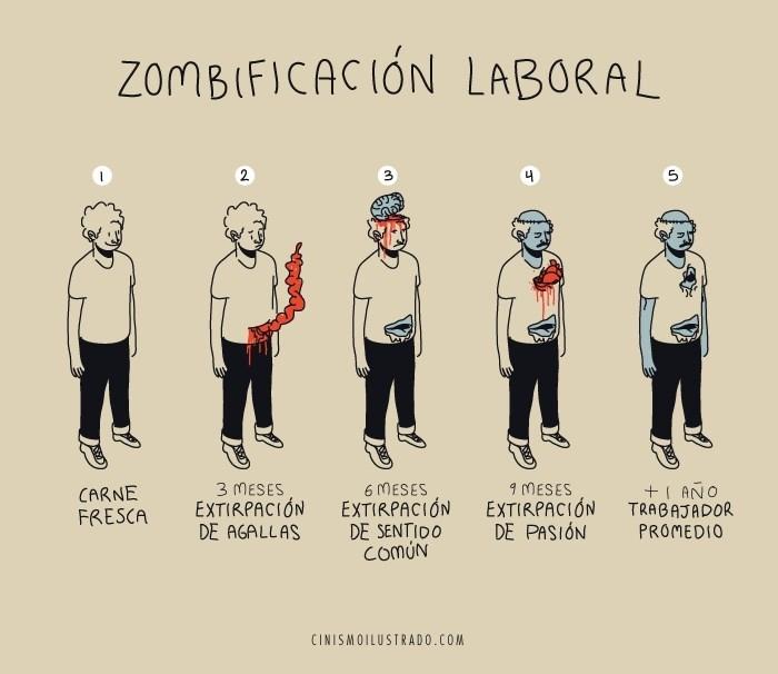 zombificacion laboral