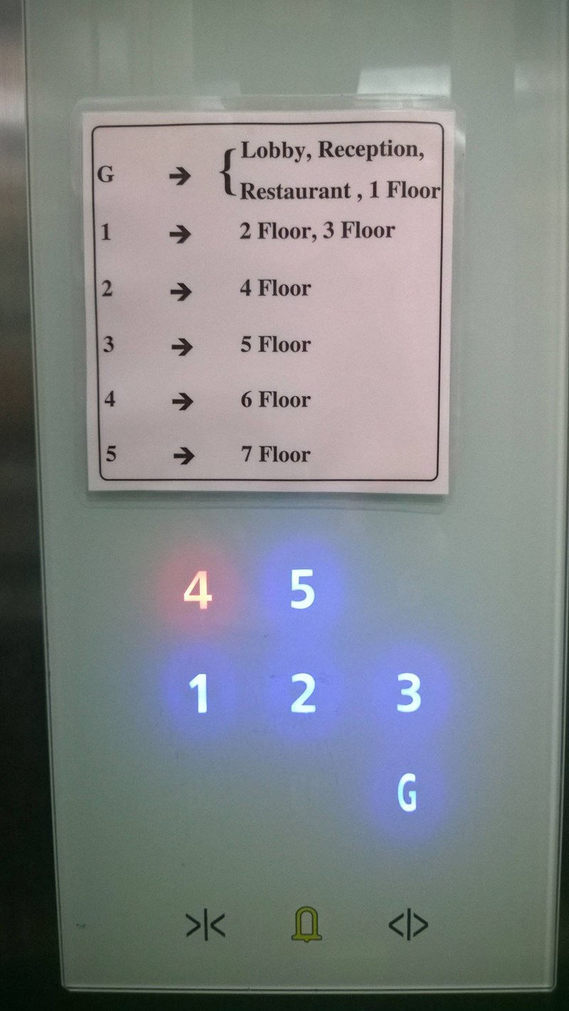 design fail of an elevator where the floors don't match the buttons