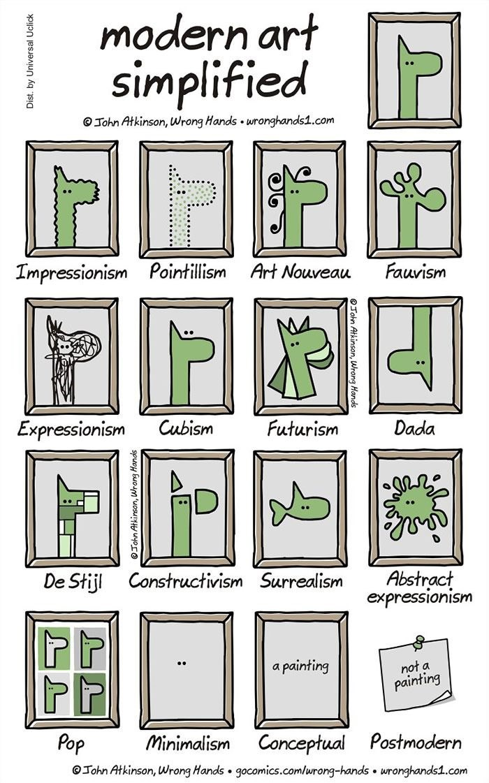 funny-web-comics-modern-art-simplified