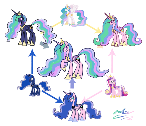 alicorn princess cadence princess luna princess celestia - 8568187392