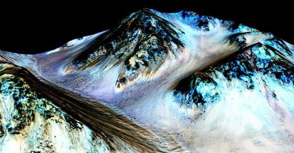 New evidence points to liquid water on Mars.