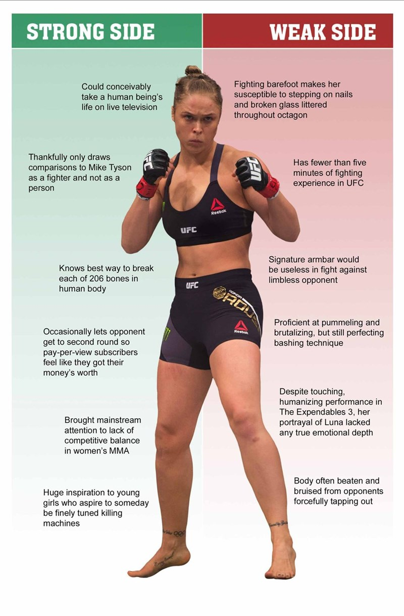 ronda rousey strong side vs weak side