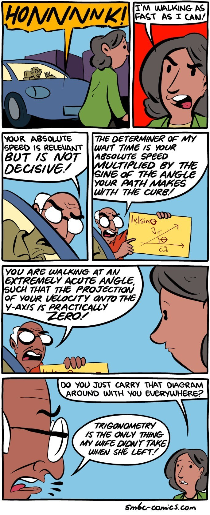 funny-web-comics-this-is-the-situation-where-trigonometry-is-needed