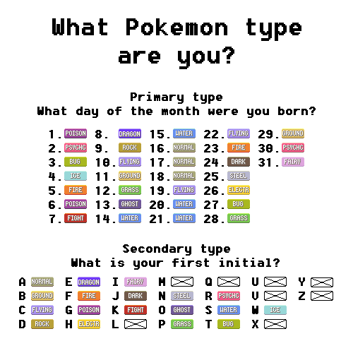 pokemon memes type birthday game