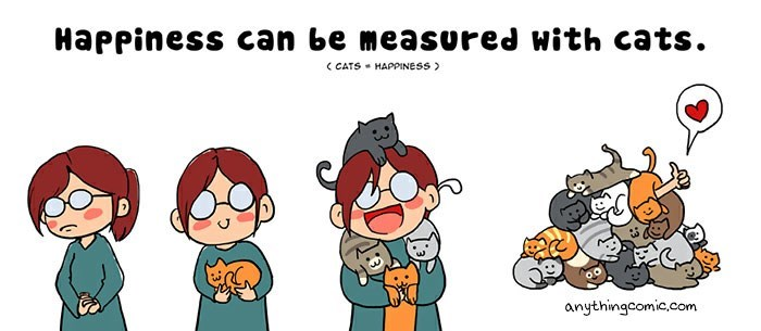 web comics cats How Else WOULD You Measure It?