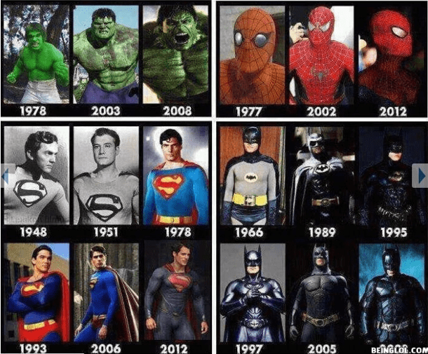 superheroes The Evolution of Super Heroes Over Time