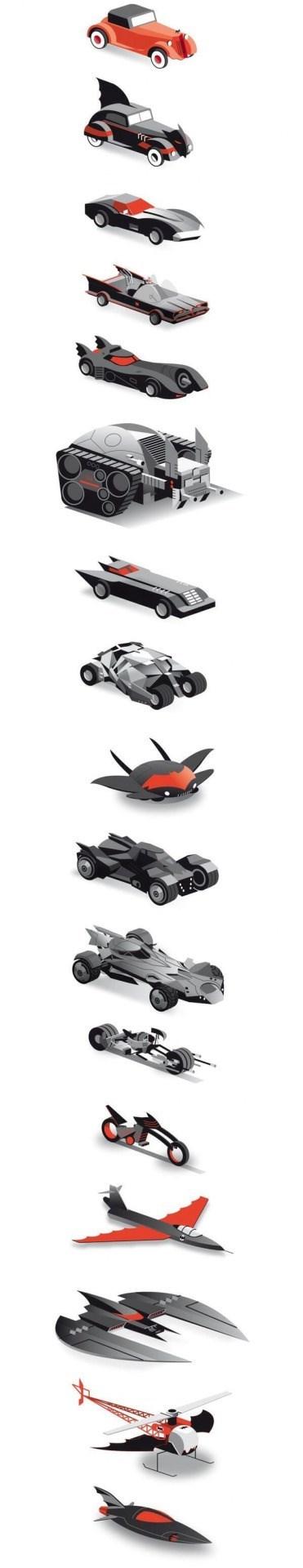 superheroes batman A History of the Batmobile