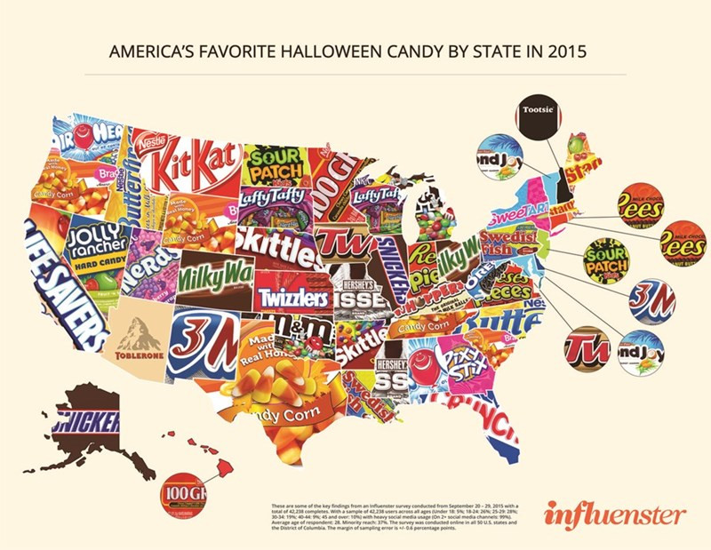 halloween memes most popular candy by state