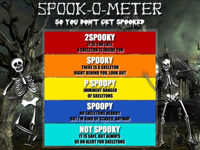 spook o meter spoopy - 8580845568