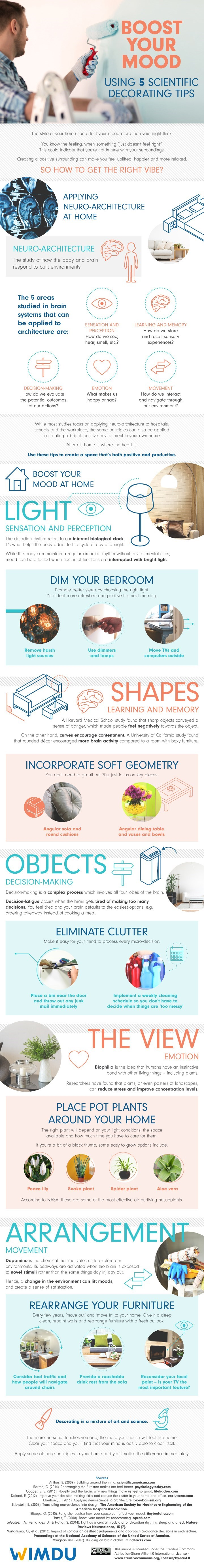Boost Your Mood Using 5 Scientific Decorating Tips