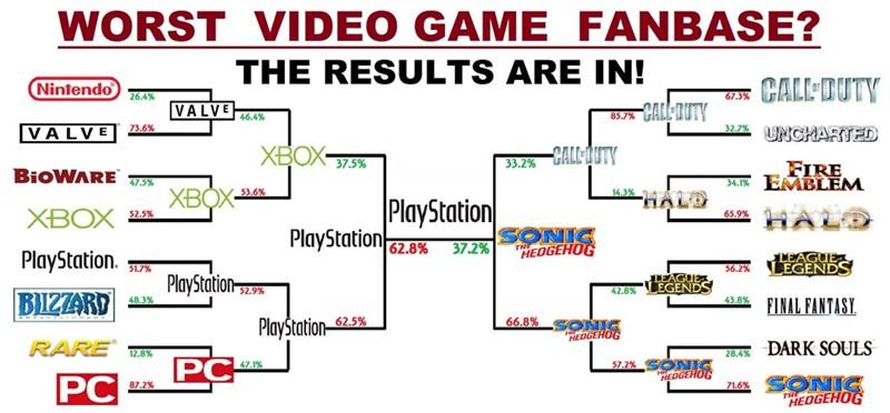 Sony fans - 8581552384