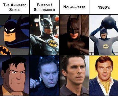 batman superheroes The Many Faces of Batman Characters