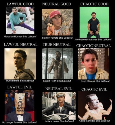 funny memes shia labeouf alignment chart