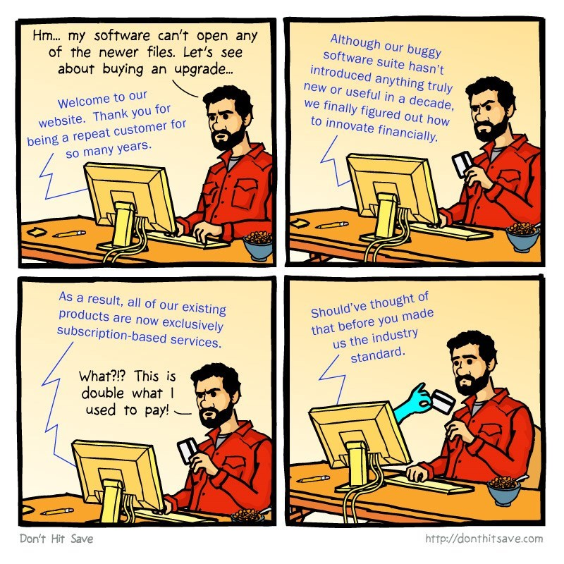 web comics software Industry Standard