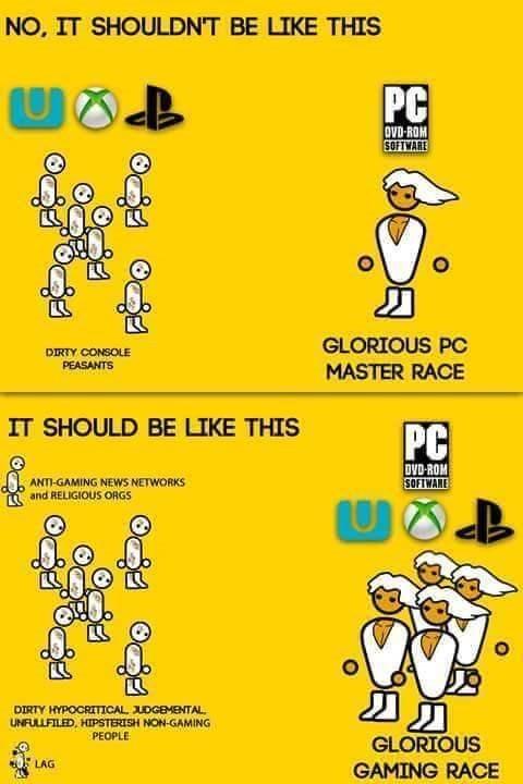 PC consoles PC MASTER RACE - 8583347456