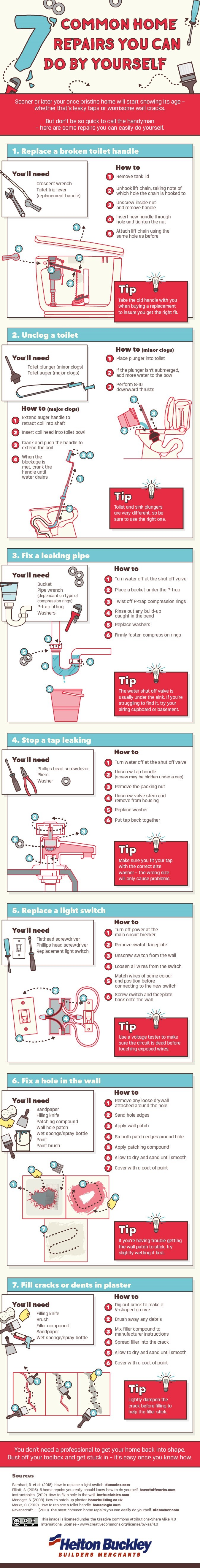 7 Common Home Repairs You Can Do By Yourself