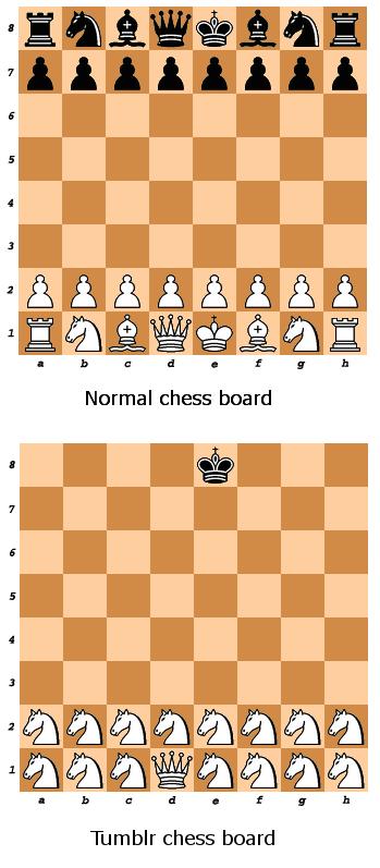 tumblr chess - 8584927488