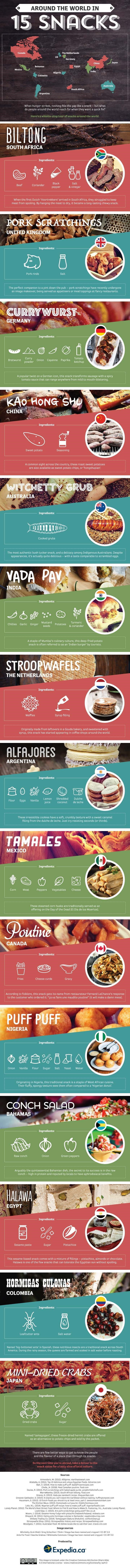 Around the World in 15 Snacks