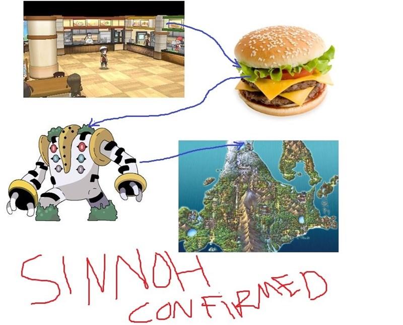 sinnoh confirmed - 8586296320