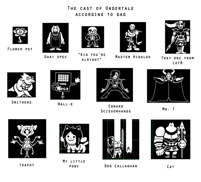 Undertale Cast According to Dad