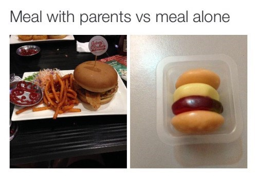 eating with your parents vs eating by yourself