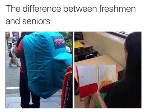 The Quickest Way to Drop the Freshmen 15