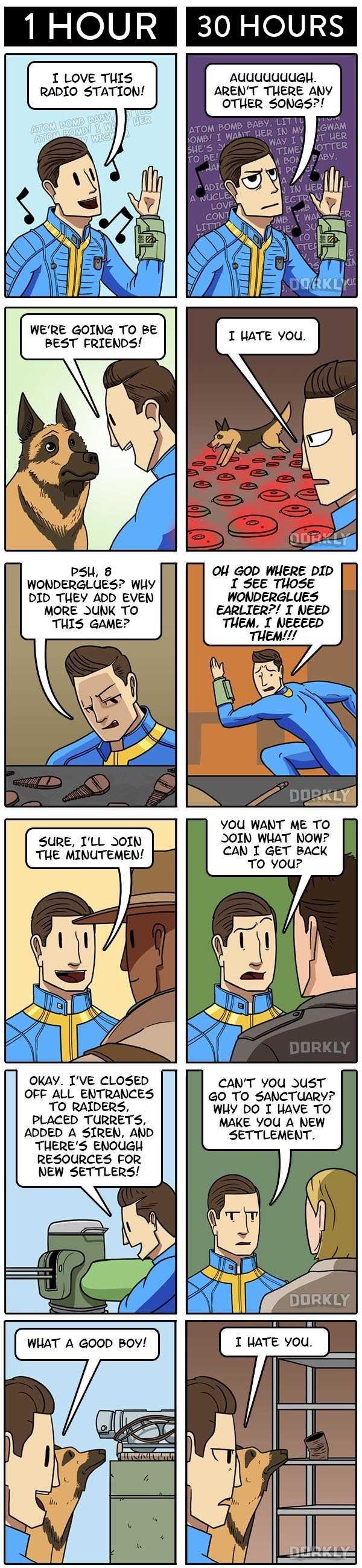 video games fallout 4 fatigue
