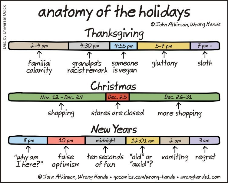 holidays web comics Get Ready for the Holidays!