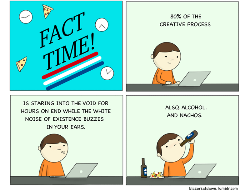 web comics creativity The Other 20% is Procrastination