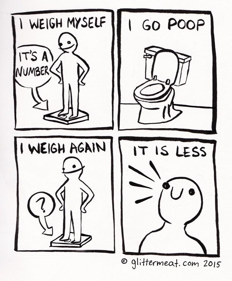 web comics Who Needs Dieting?