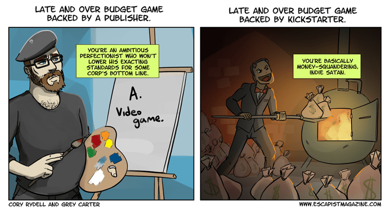 kickstarter,developers