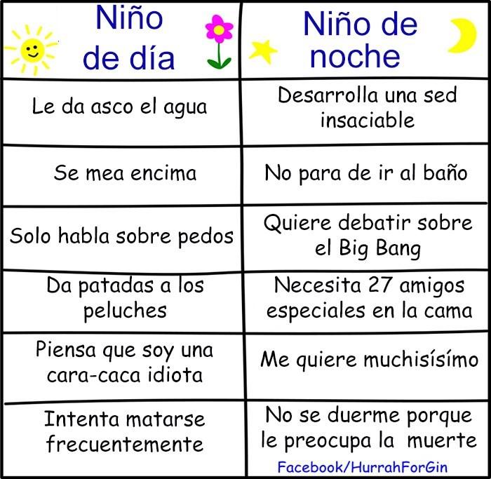 de dia y de noche
