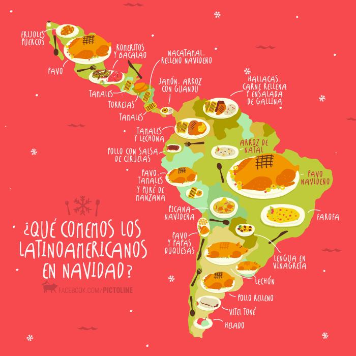 latinoamericanos en navidad