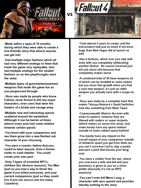 fallout new vegas,fallout 4