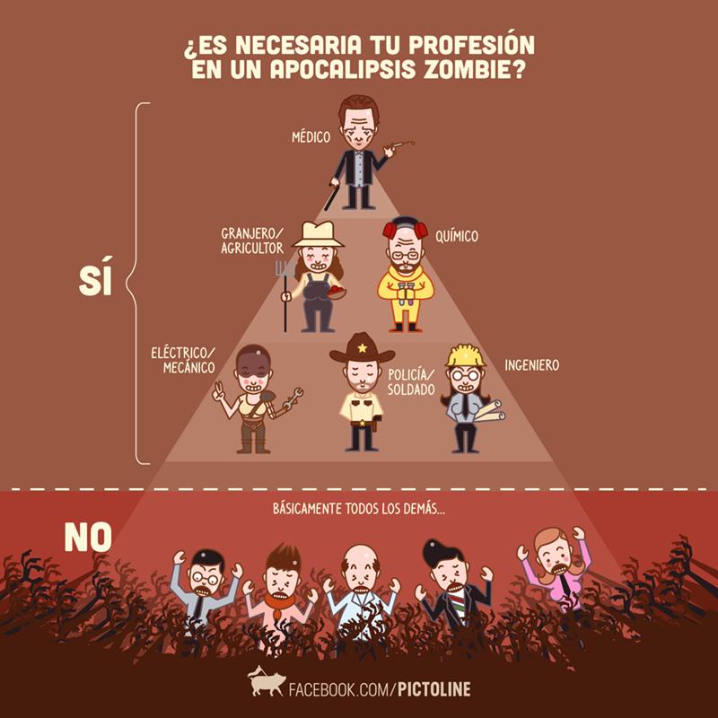 profesion zombie