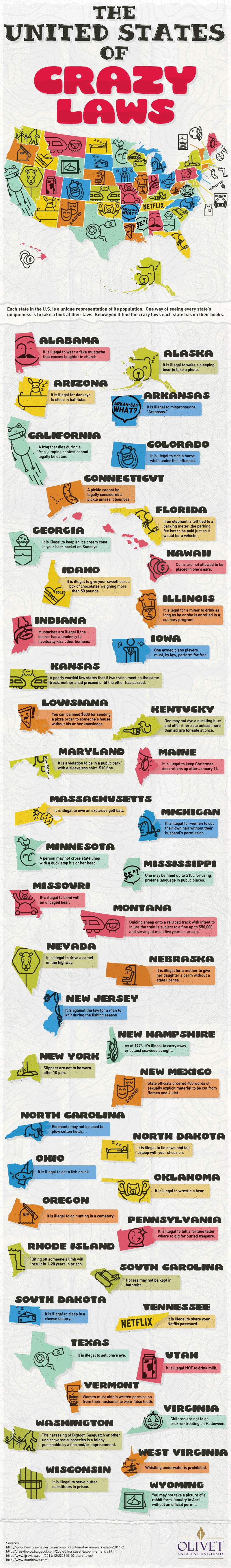 he weirdest and most outdated laws in each state