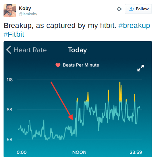 dating heartbreak fitbit A Man Accidentally Documented His Breakup With His Fitbit