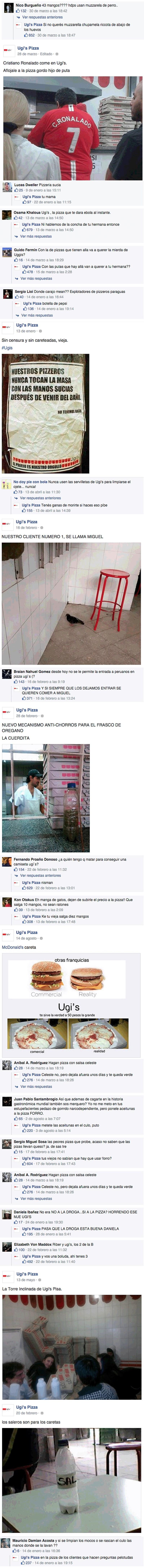 Ugis en argentina