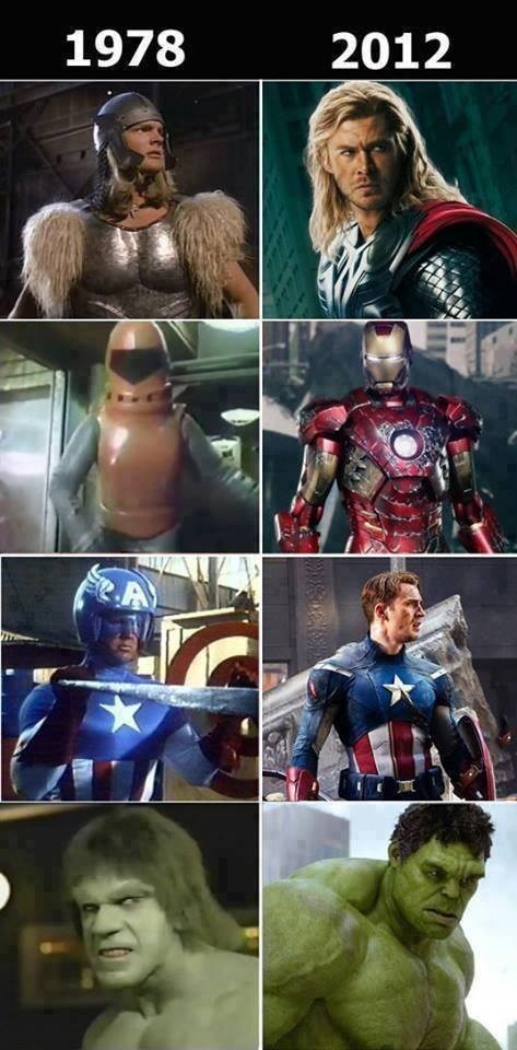 Superheroes Then and Now